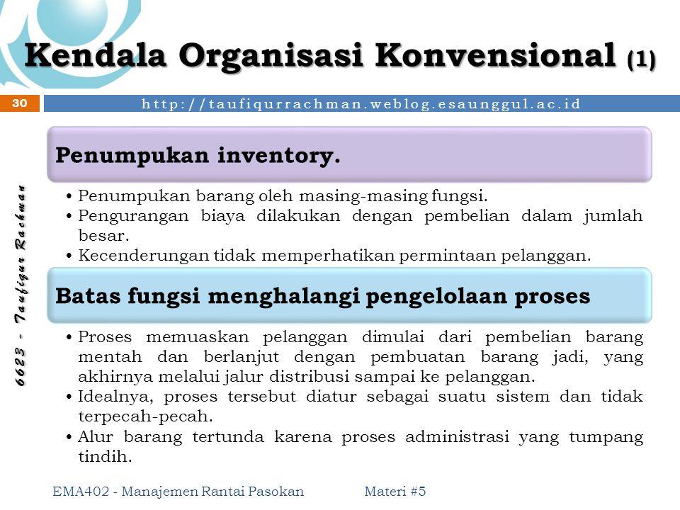 http://taufiqurrachman.weblog.esaunggul.ac.id 6 6 2 3 - T a u f i q u r R a c h m a n Kendala Organisasi Konvensional (1) Materi #5 EMA402 - Manajemen