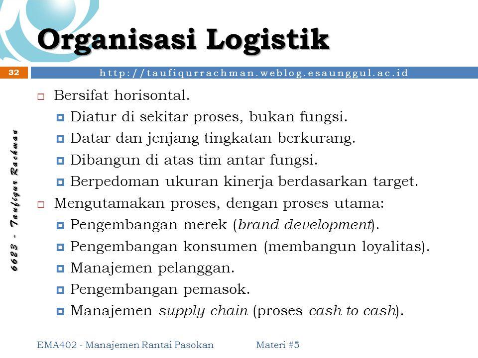 http://taufiqurrachman.weblog.esaunggul.ac.id 6 6 2 3 - T a u f i q u r R a c h m a n Organisasi Logistik Materi #5 EMA402 - Manajemen Rantai Pasokan