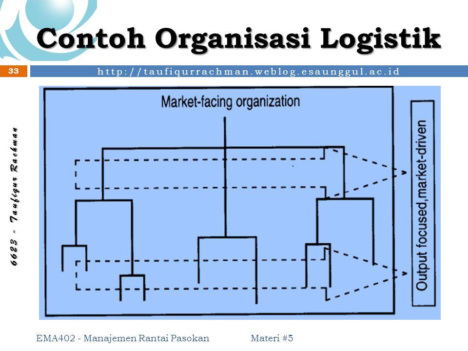 http://taufiqurrachman.weblog.esaunggul.ac.id 6 6 2 3 - T a u f i q u r R a c h m a n Contoh Organisasi Logistik Materi #5 EMA402 - Manajemen Rantai P