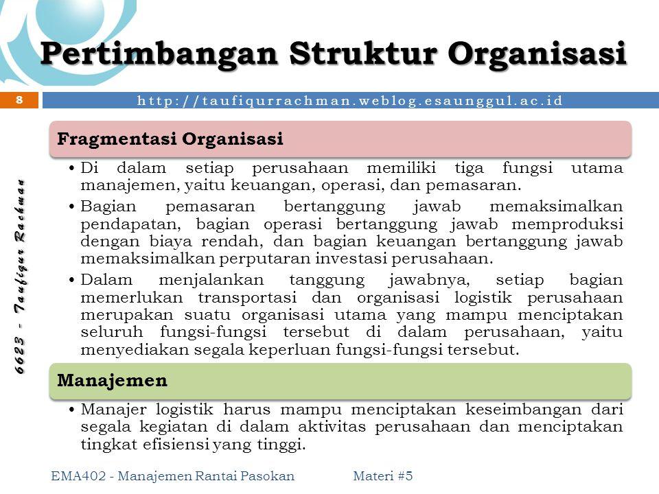 6 6 2 3 - T a u f i q u r R a c h m a n http://taufiqurrachman.weblog.esaunggul.ac.id Materi #5 EMA402 - Manajemen Rantai Pasokan 9 Contoh Organisasi Perusahaan Dengan Kegiatan Logistik