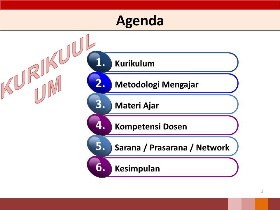 Agenda Kurikulum 1. Metodologi Mengajar 2. Materi Ajar 3. Kompetensi Dosen 4. 2 Sarana / Prasarana / Network 5.5. Kesimpulan 6.6.
