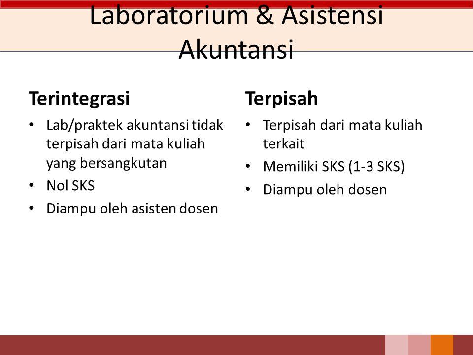 Laboratorium & Asistensi Akuntansi Terintegrasi Lab/praktek akuntansi tidak terpisah dari mata kuliah yang bersangkutan Nol SKS Diampu oleh asisten do
