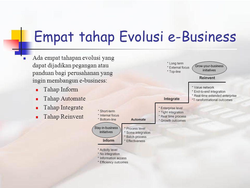 Empat tahap Evolusi e-Business Ada empat tahapan evolusi yang dapat dijadikan pegangan atau panduan bagi perusahanan yang ingin membangun e-business: Tahap Inform Tahap Automate Tahap Integrate Tahap Reinvent