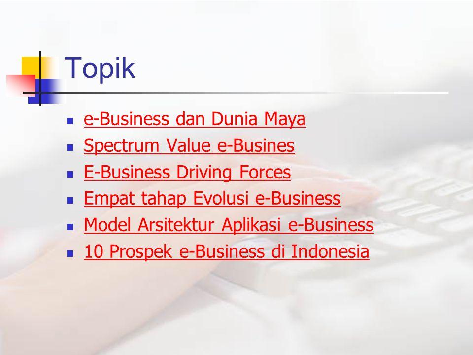 Topik e-Business dan Dunia Maya Spectrum Value e-Busines E-Business Driving Forces Empat tahap Evolusi e-Business Model Arsitektur Aplikasi e-Business 10 Prospek e-Business di Indonesia