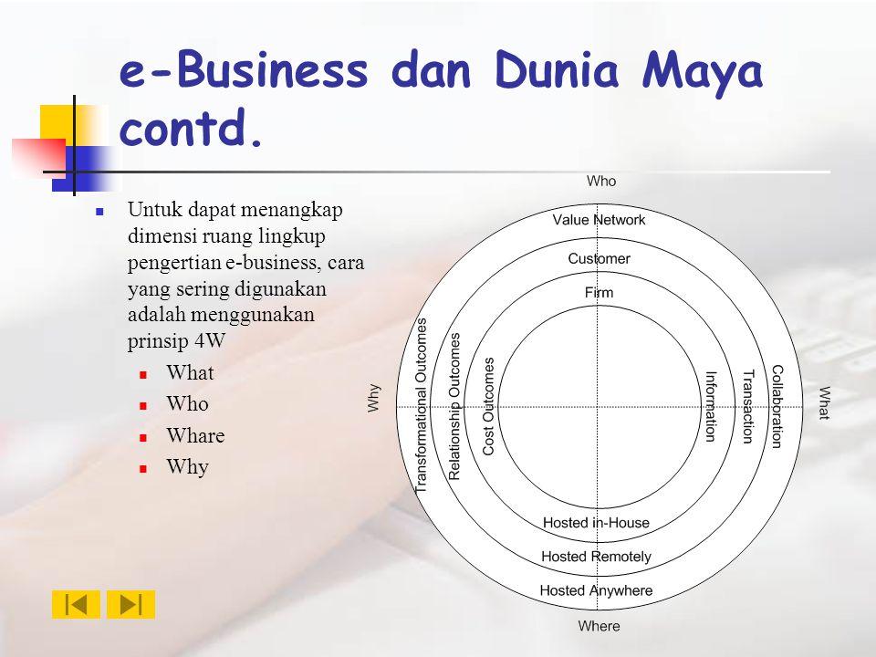 Model Arsitektur Aplikasi e- Business Dalam menerapkan konsep e-business, peranan aplikasi sangatlah penting.