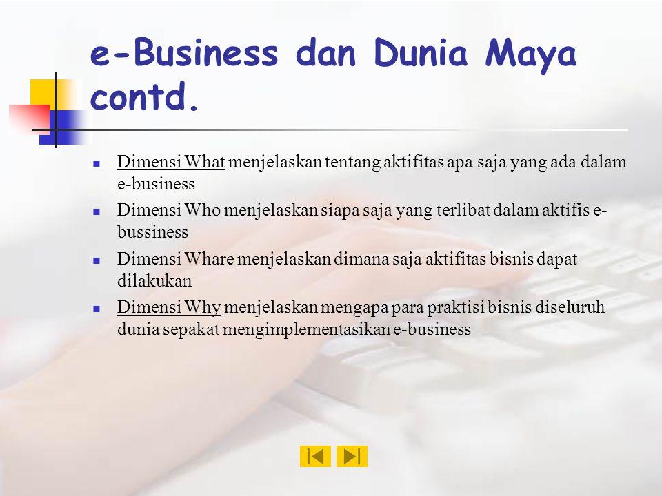 e-Business dan Dunia Maya contd.
