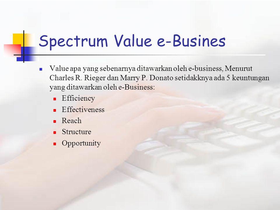 Spectrum Value e-Busines Value apa yang sebenarnya ditawarkan oleh e-business, Menurut Charles R.