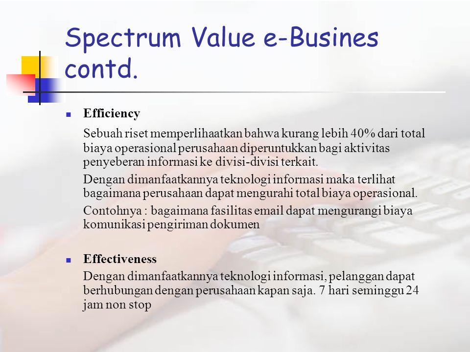 10 Prospek e-Business di Indonesia Melalui berbagai kajian terhadap perkembangan e-business paling tidak terdapat 10 terdapat 10 prospek e-business di Indonesia yaitu : E-business Type Perkembangan pemakaian alat-alat elektronik dan digital sebagai medium komunikasi dan relasi bisnis jauh lebih cepat dibanding dengan cara transaksi jual beli.