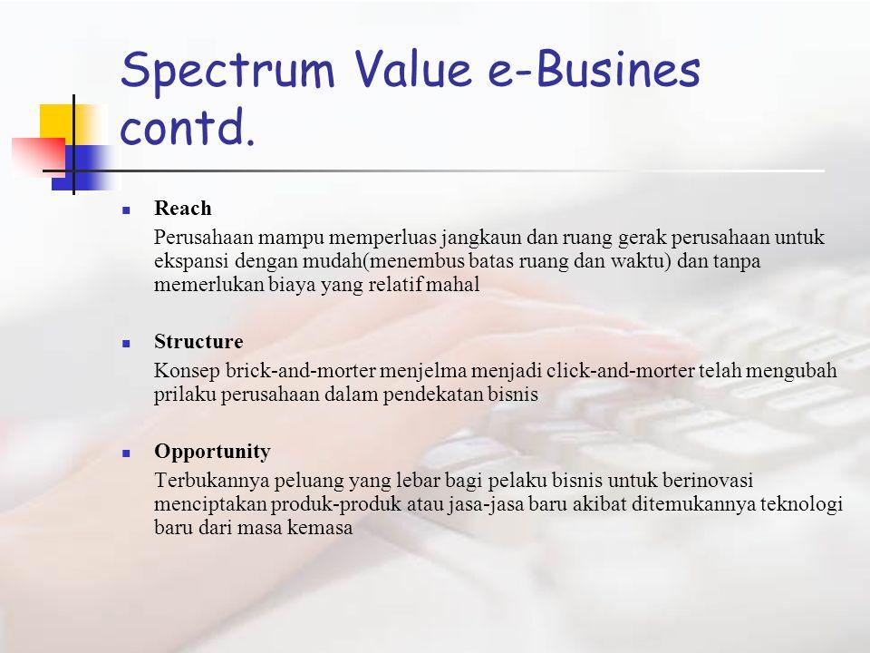 Spectrum Value e-Busines contd.