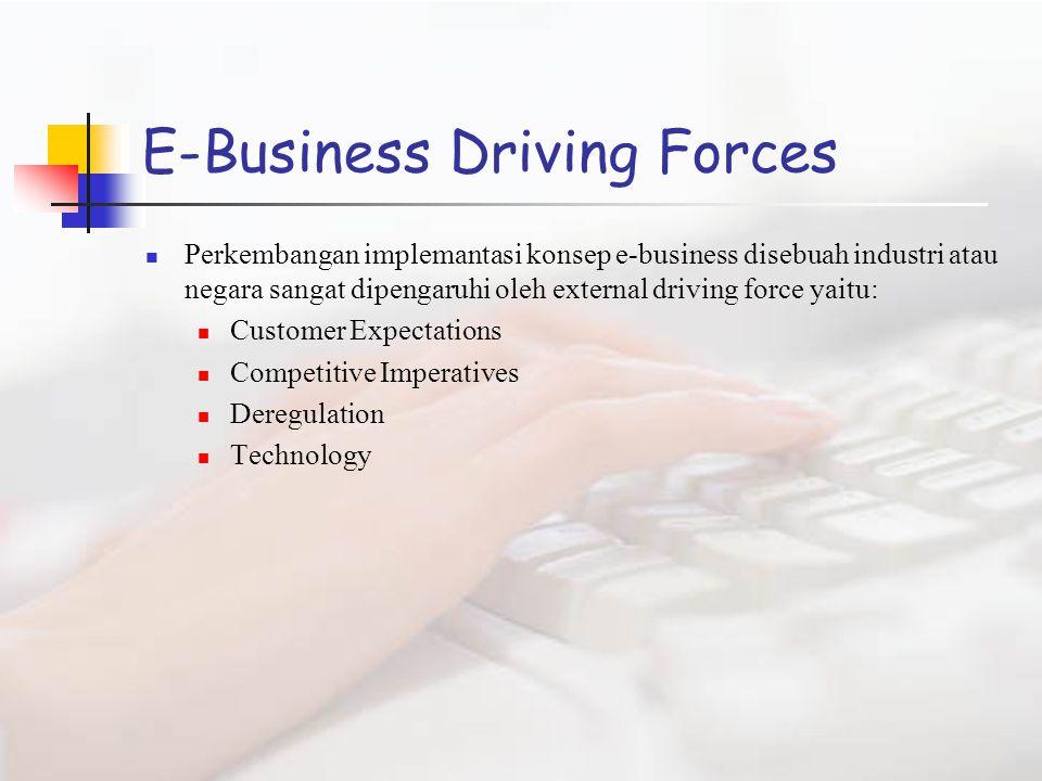 E-Business Driving Forces Perkembangan implemantasi konsep e-business disebuah industri atau negara sangat dipengaruhi oleh external driving force yaitu: Customer Expectations Competitive Imperatives Deregulation Technology