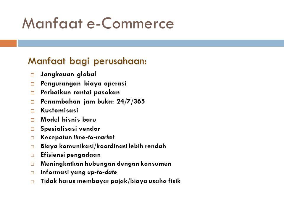 Manfaat e-Commerce  Jangkauan global  Pengurangan biaya operasi  Perbaikan rantai pasokan  Penambahan jam buka: 24/7/365  Kustomisasi  Model bis