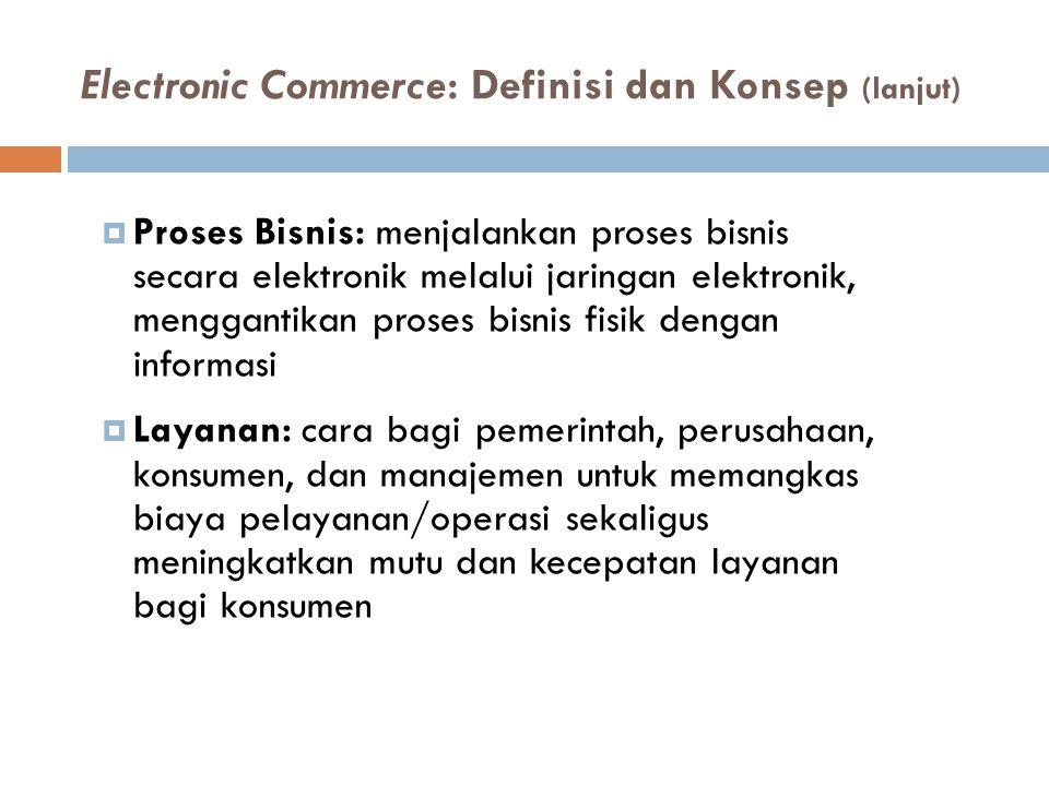 Ruang Lingkup E-commerce  Electronic Business, merupakan lingkup aktifitas perdagangan secara elektronik dalam arti luas  Electronic Commerce, merupakan perdagangan yang dilakukan secara elektronik, mencakup: - Perdagangan Via internet - Perdagangan dengan fasilitas web internet - Perdagangan dengan sistem pertukaran data terstruktur secara elektronik
