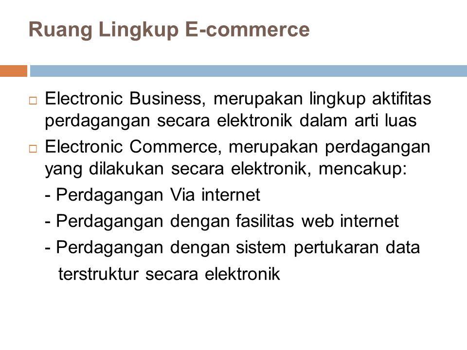 Ruang Lingkup E-commerce  Electronic Business, merupakan lingkup aktifitas perdagangan secara elektronik dalam arti luas  Electronic Commerce, merup