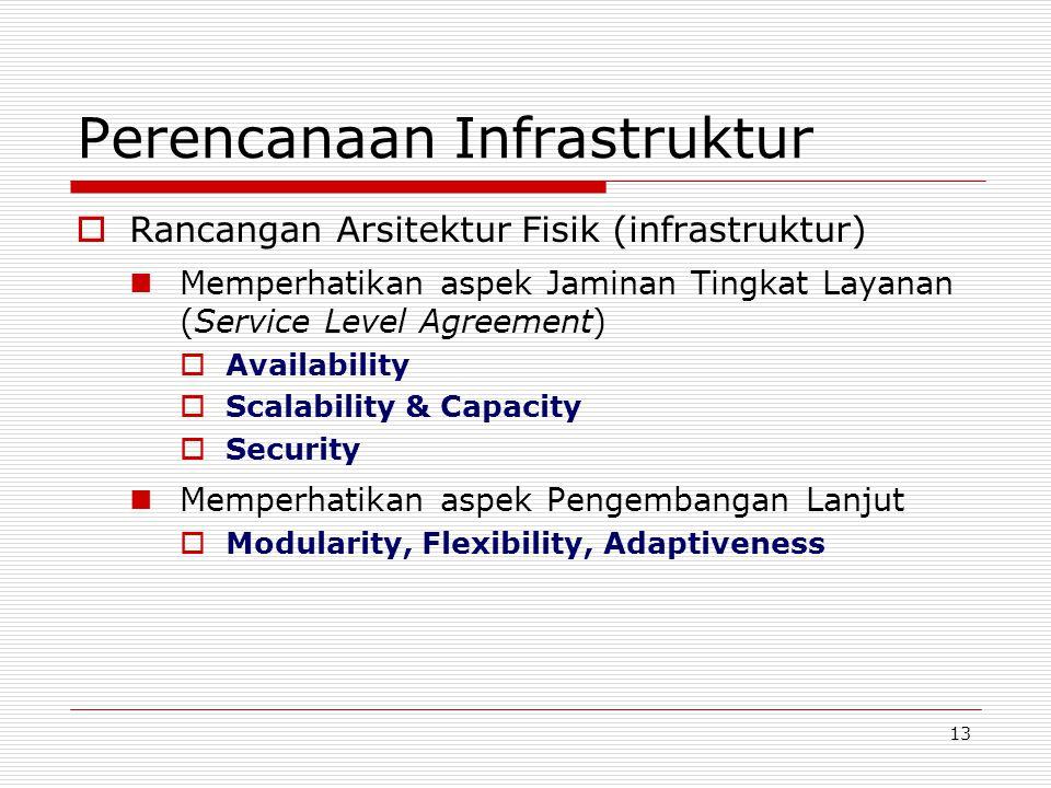 13 Perencanaan Infrastruktur  Rancangan Arsitektur Fisik (infrastruktur) Memperhatikan aspek Jaminan Tingkat Layanan (Service Level Agreement)  Avai