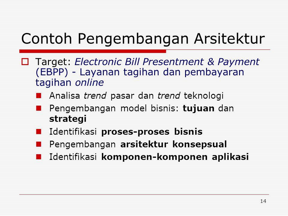 14 Contoh Pengembangan Arsitektur  Target: Electronic Bill Presentment & Payment (EBPP) - Layanan tagihan dan pembayaran tagihan online Analisa trend