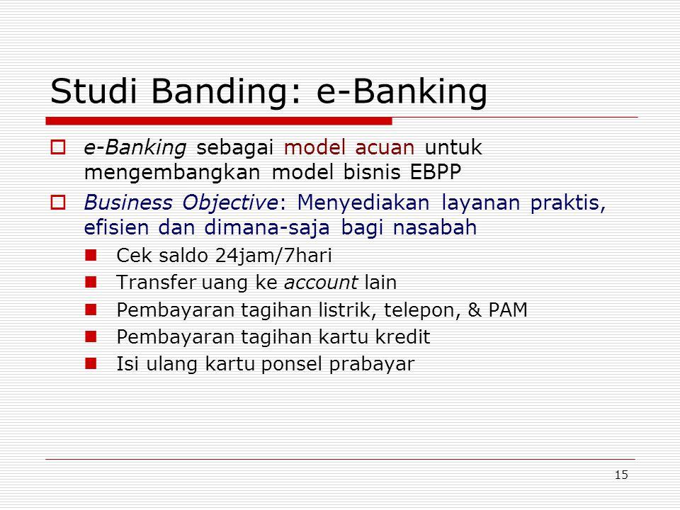 15 Studi Banding: e-Banking  e-Banking sebagai model acuan untuk mengembangkan model bisnis EBPP  Business Objective: Menyediakan layanan praktis, e