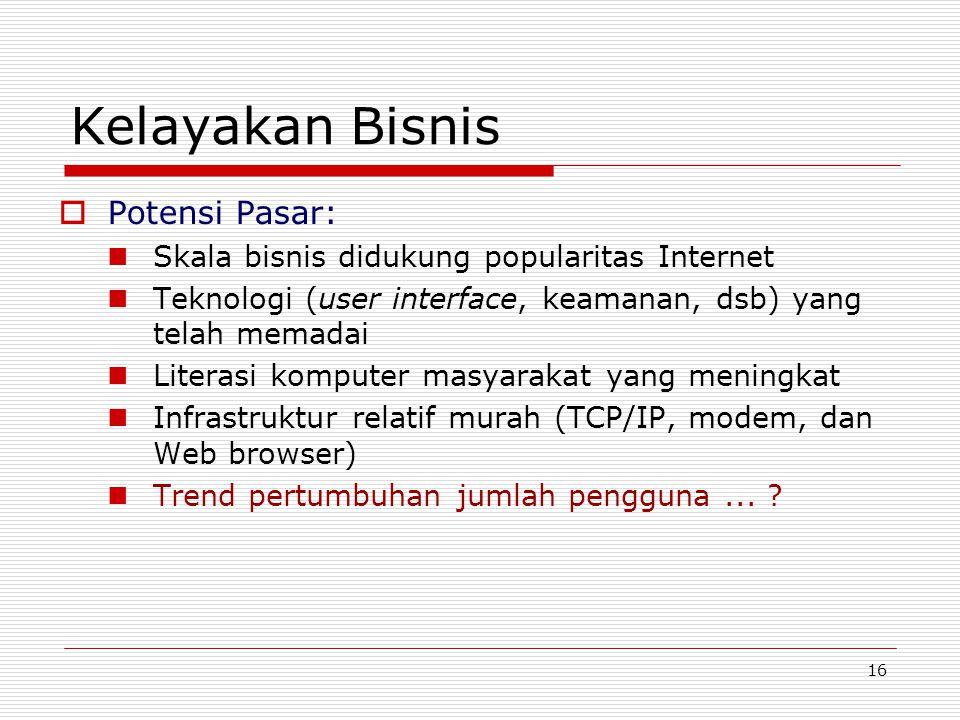 16 Kelayakan Bisnis  Potensi Pasar: Skala bisnis didukung popularitas Internet Teknologi (user interface, keamanan, dsb) yang telah memadai Literasi