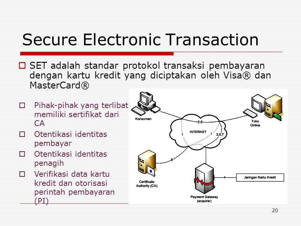 20 Secure Electronic Transaction  SET adalah standar protokol transaksi pembayaran dengan kartu kredit yang diciptakan oleh Visa® dan MasterCard®  P