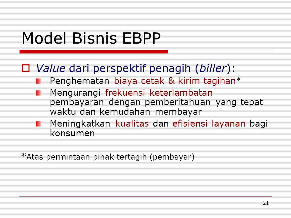 21 Model Bisnis EBPP  Value dari perspektif penagih (biller): Penghematan biaya cetak & kirim tagihan* Mengurangi frekuensi keterlambatan pembayaran