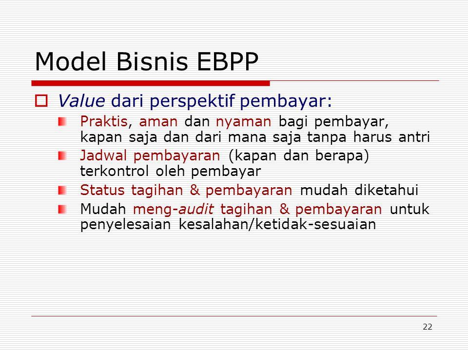 22 Model Bisnis EBPP  Value dari perspektif pembayar: Praktis, aman dan nyaman bagi pembayar, kapan saja dan dari mana saja tanpa harus antri Jadwal