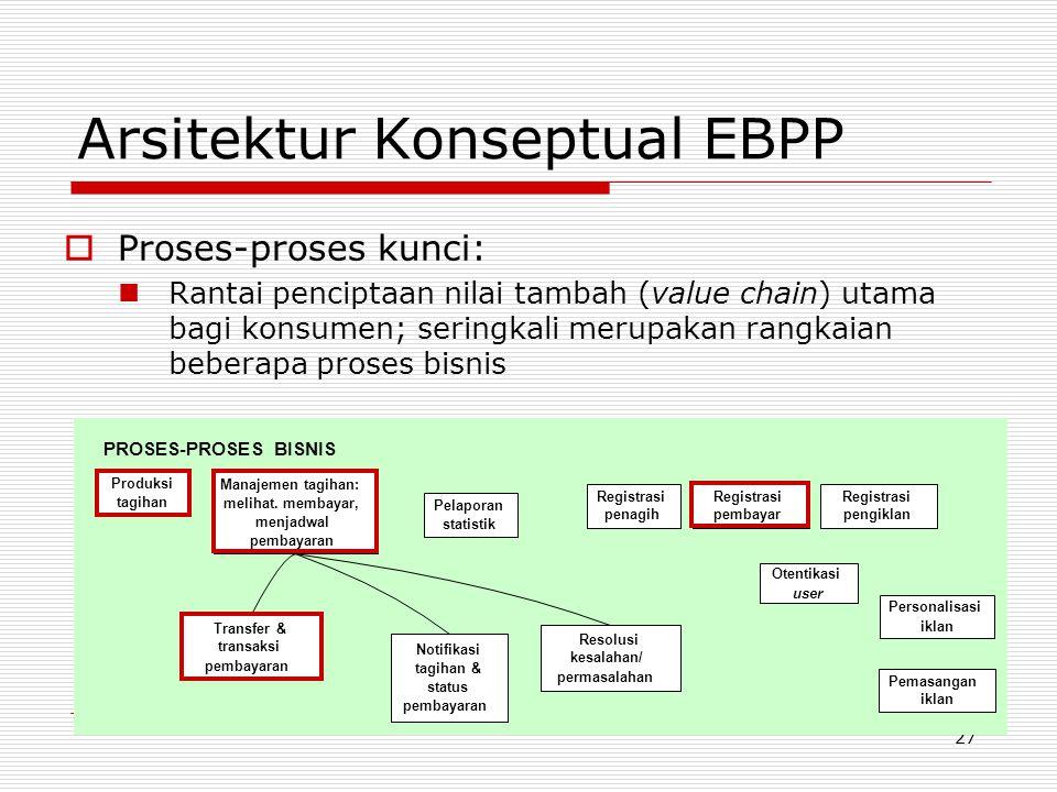 27 Arsitektur Konseptual EBPP  Proses-proses kunci: Rantai penciptaan nilai tambah (value chain) utama bagi konsumen; seringkali merupakan rangkaian