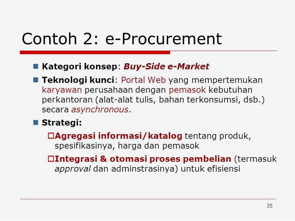 35 Contoh 2: e-Procurement Kategori konsep: Buy-Side e-Market Teknologi kunci: Portal Web yang mempertemukan karyawan perusahaan dengan pemasok kebutu