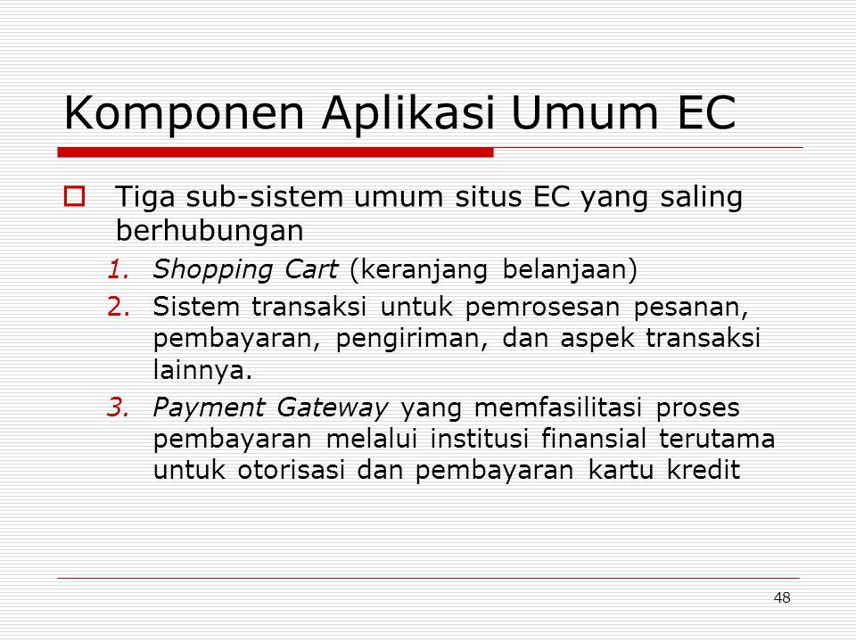 48 Komponen Aplikasi Umum EC  Tiga sub-sistem umum situs EC yang saling berhubungan 1.Shopping Cart (keranjang belanjaan) 2.Sistem transaksi untuk pe