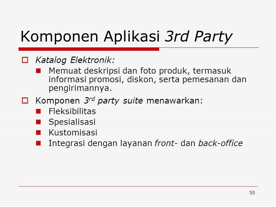 50 Komponen Aplikasi 3rd Party  Katalog Elektronik: Memuat deskripsi dan foto produk, termasuk informasi promosi, diskon, serta pemesanan dan pengiri