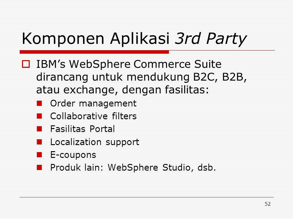 52 Komponen Aplikasi 3rd Party  IBM's WebSphere Commerce Suite dirancang untuk mendukung B2C, B2B, atau exchange, dengan fasilitas: Order management