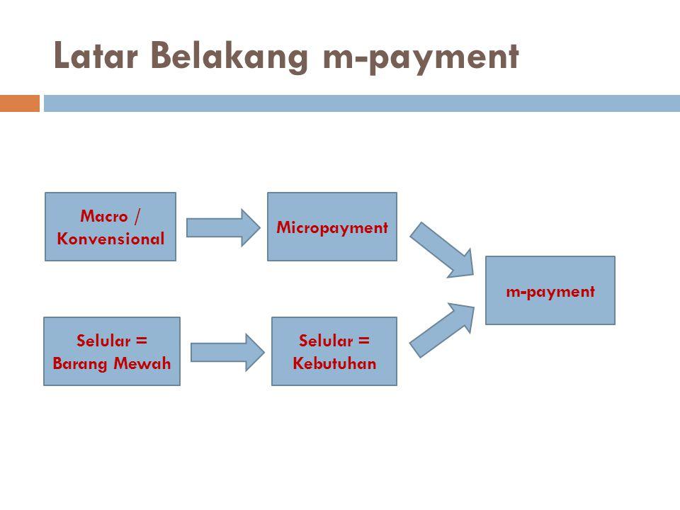 Latar Belakang m-payment...