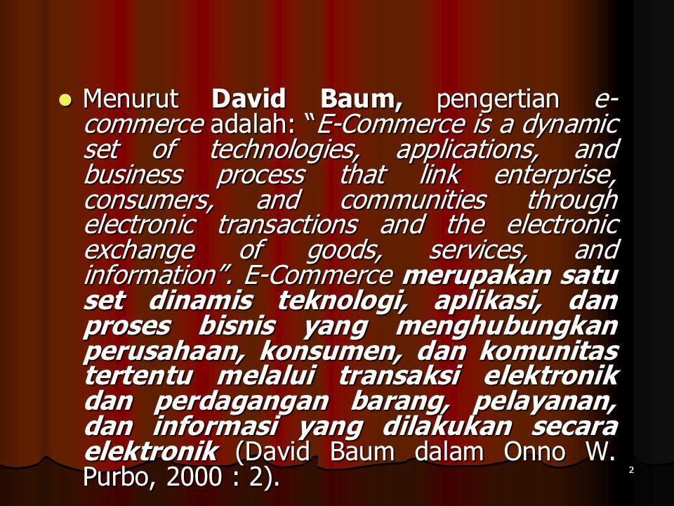 43 Kecakapan dalm kontrak e- commerce.