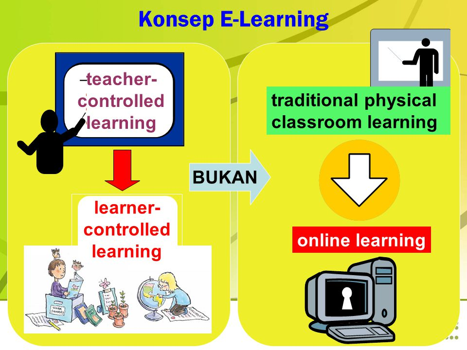 TYPOLOGY OF E-LEARNING Coomey and Stephenson (www.benvic.odl.org)