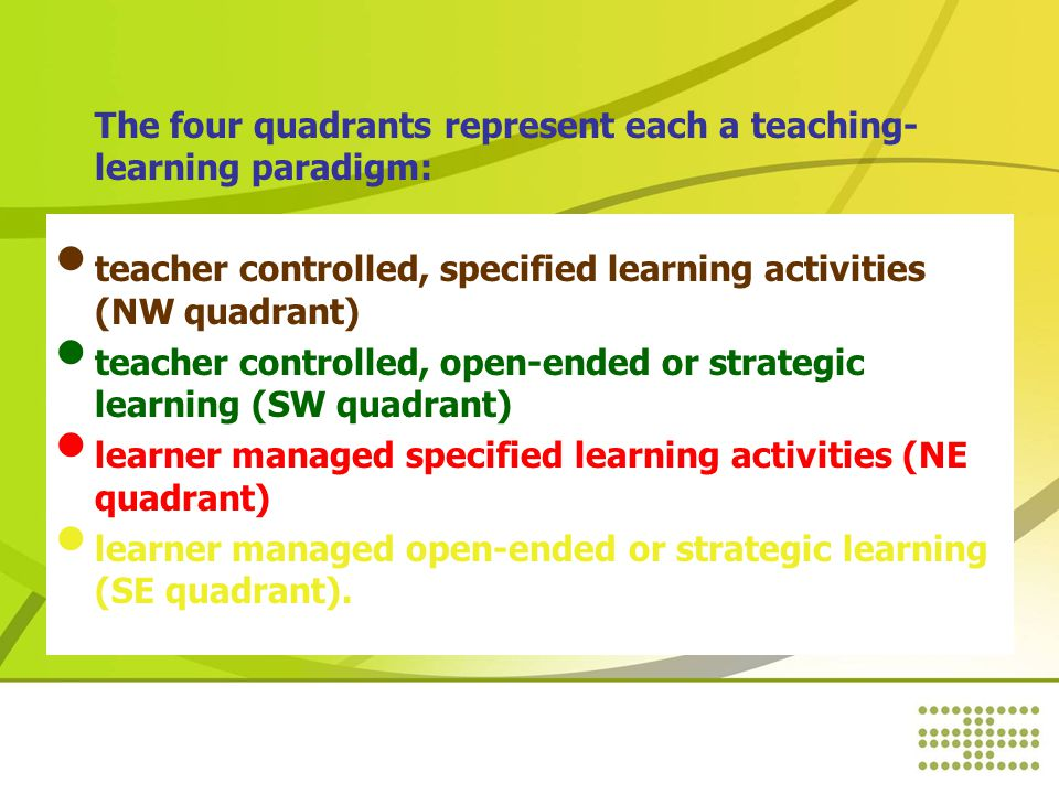 The four quadrants represent each a teaching- learning paradigm: teacher controlled, specified learning activities (NW quadrant) teacher controlled, open-ended or strategic learning (SW quadrant) learner managed specified learning activities (NE quadrant) learner managed open-ended or strategic learning (SE quadrant).