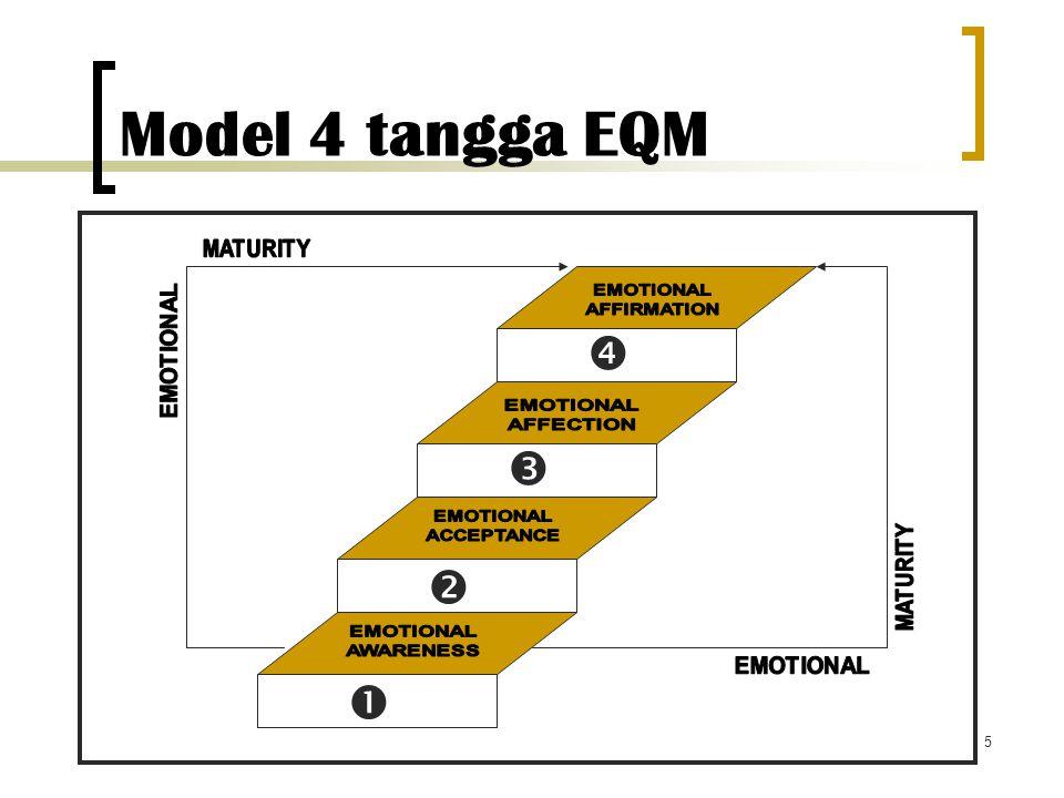 5 Model 4 tangga EQM    