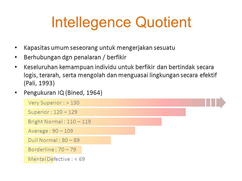 IQ baik dan terstandar = memiliki kemantapan pemahaman ttg potensi diri & pengembangannya utk kegiatan2 kreatif dan produktif di kehidupan sehari-hari maupun sbg pelaku profesi Namun, selanjutnya disadari bahwa kecerdasan manusia memiliki banyak rumpun : 1.Intellegence Quotient 2.Emotional Quotient 3.Spiritual Quotient 4.Adversity Quotient 5.Creativity Quotient Situasi kerja kondusif dapat dicipta melalui pemberian motivasi dan peluang kerja yg berfokus pada kelebihan yang dimiliki masing- masing individu