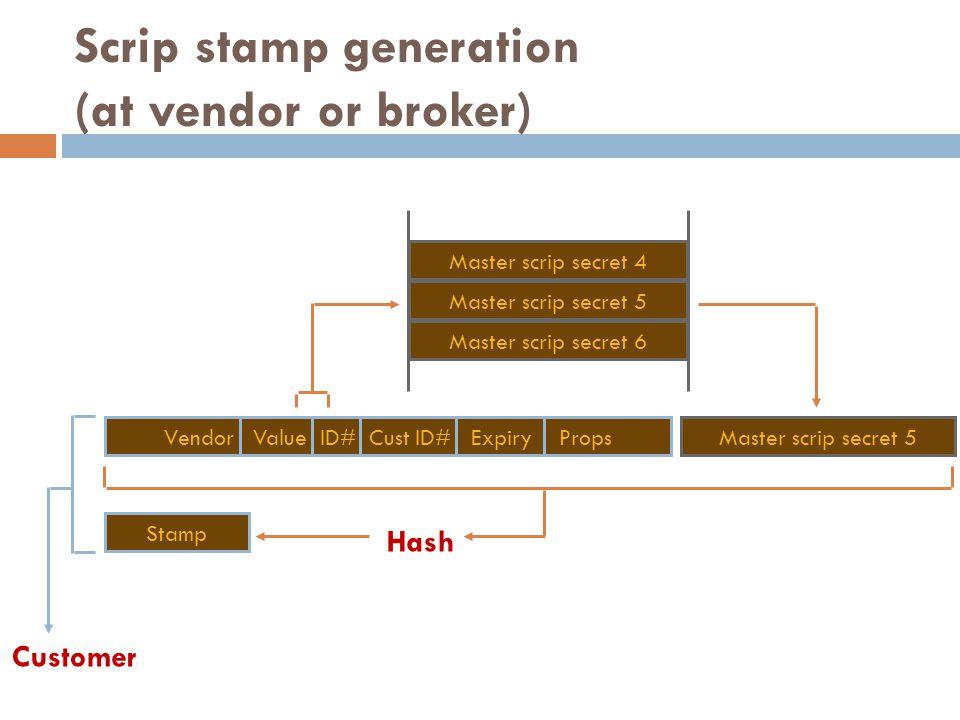 Scrip stamp generation (at vendor or broker) Hash Master scrip secret 5 Stamp Vendor Value ID# Cust ID# Expiry Props Customer Master scrip secret 4 Ma