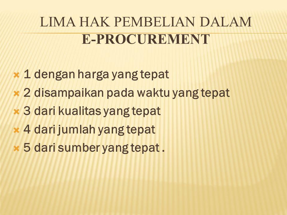 LIMA HAK PEMBELIAN DALAM E-PROCUREMENT  1 dengan harga yang tepat  2 disampaikan pada waktu yang tepat  3 dari kualitas yang tepat  4 dari jumlah