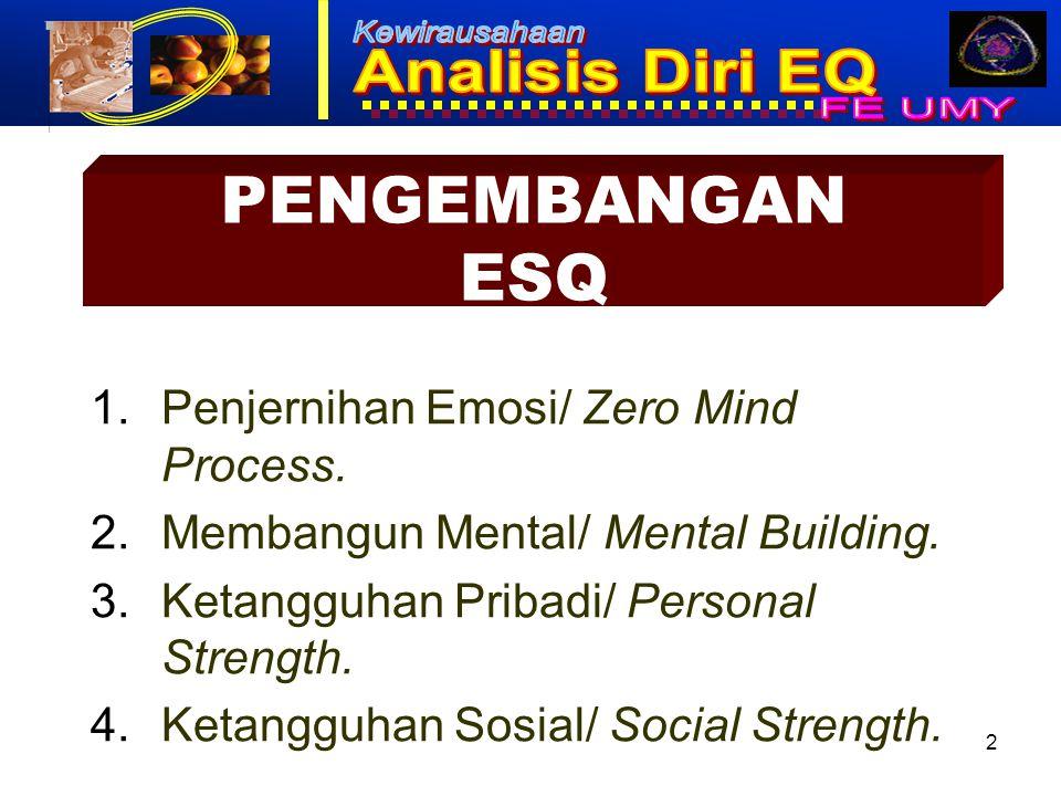 2 1.Penjernihan Emosi/ Zero Mind Process.2.Membangun Mental/ Mental Building.