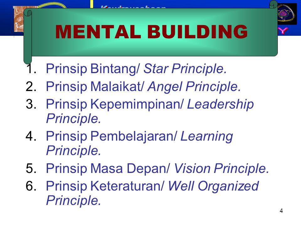 4 1.Prinsip Bintang/ Star Principle.2.Prinsip Malaikat/ Angel Principle.