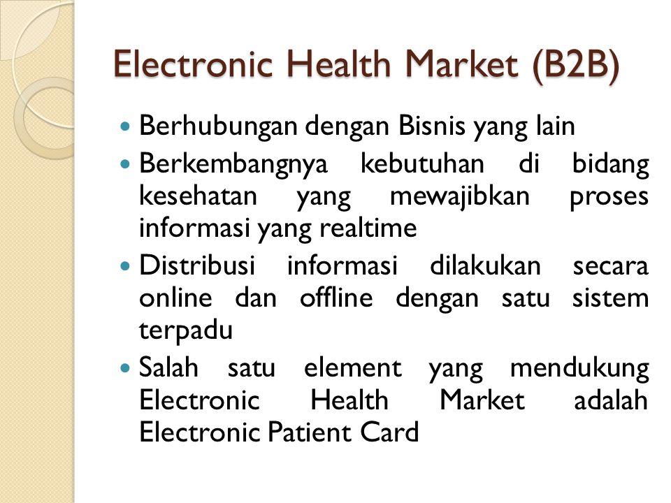 Berhubungan dengan Bisnis yang lain Berkembangnya kebutuhan di bidang kesehatan yang mewajibkan proses informasi yang realtime Distribusi informasi dilakukan secara online dan offline dengan satu sistem terpadu Salah satu element yang mendukung Electronic Health Market adalah Electronic Patient Card