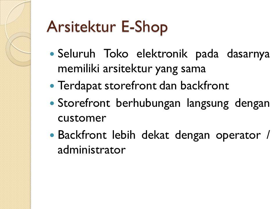 Arsitektur E-Shop Seluruh Toko elektronik pada dasarnya memiliki arsitektur yang sama Terdapat storefront dan backfront Storefront berhubungan langsung dengan customer Backfront lebih dekat dengan operator / administrator