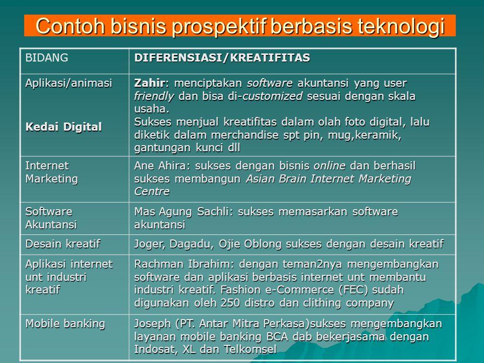 Contoh bisnis prospektif berbasis teknologi BIDANGDIFERENSIASI/KREATIFITAS Aplikasi/animasi Kedai Digital Zahir: menciptakan software akuntansi yang u