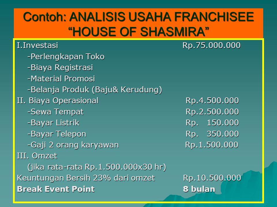 "Contoh: ANALISIS USAHA FRANCHISEE ""HOUSE OF SHASMIRA"" I.Investasi Rp.75.000.000 -Perlengkapan Toko -Biaya Registrasi -Material Promosi -Belanja Produk"