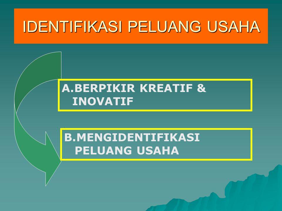 PENTINGNYA BERPIKIR KREATIF Wirausaha harus mampu mengidentifikasi peluang usaha & untuk itu ia harus berpikir kreatif dan inovatif.