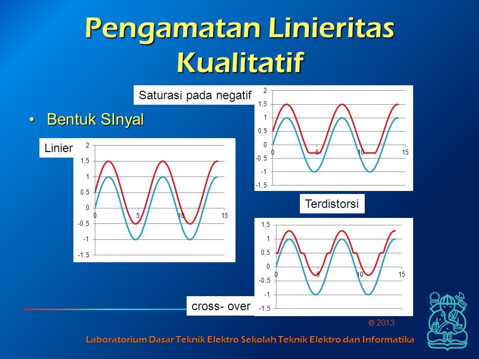 Laboratorium Dasar Teknik Elektro Sekolah Teknik Elektro dan Informatika  2013 Pengamatan Linieritas Kualitatif Bentuk SInyalBentuk SInyal Linier Saturasi pada negatif cross- over Terdistorsi