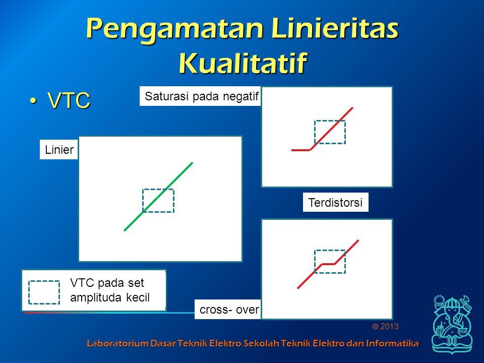 Laboratorium Dasar Teknik Elektro Sekolah Teknik Elektro dan Informatika  2013 Pengamatan Linieritas Kualitatif VTCVTC Linier Saturasi pada negatif cross- over Terdistorsi VTC pada set amplituda kecil