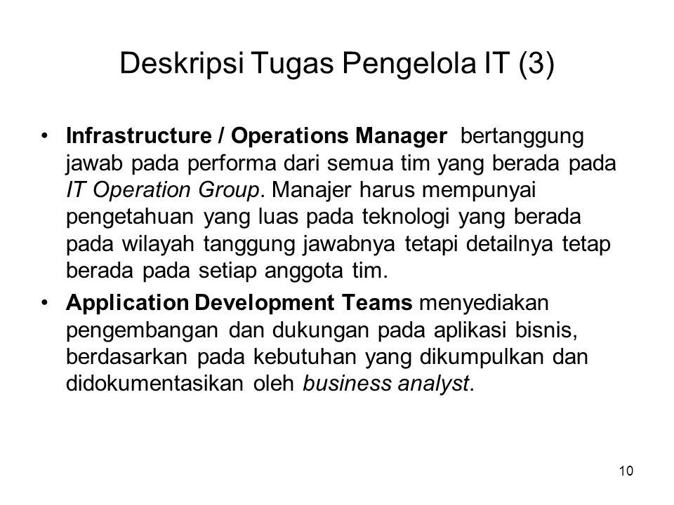 Deskripsi Tugas Pengelola IT (3) Infrastructure / Operations Manager bertanggung jawab pada performa dari semua tim yang berada pada IT Operation Grou