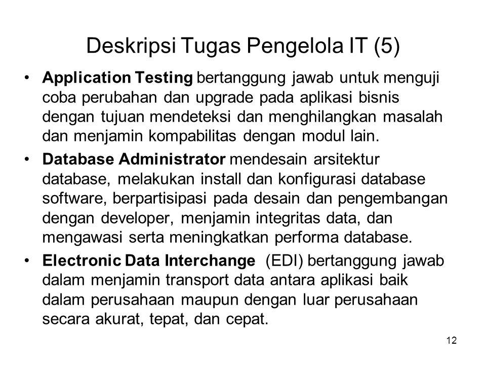 Deskripsi Tugas Pengelola IT (5) Application Testing bertanggung jawab untuk menguji coba perubahan dan upgrade pada aplikasi bisnis dengan tujuan men