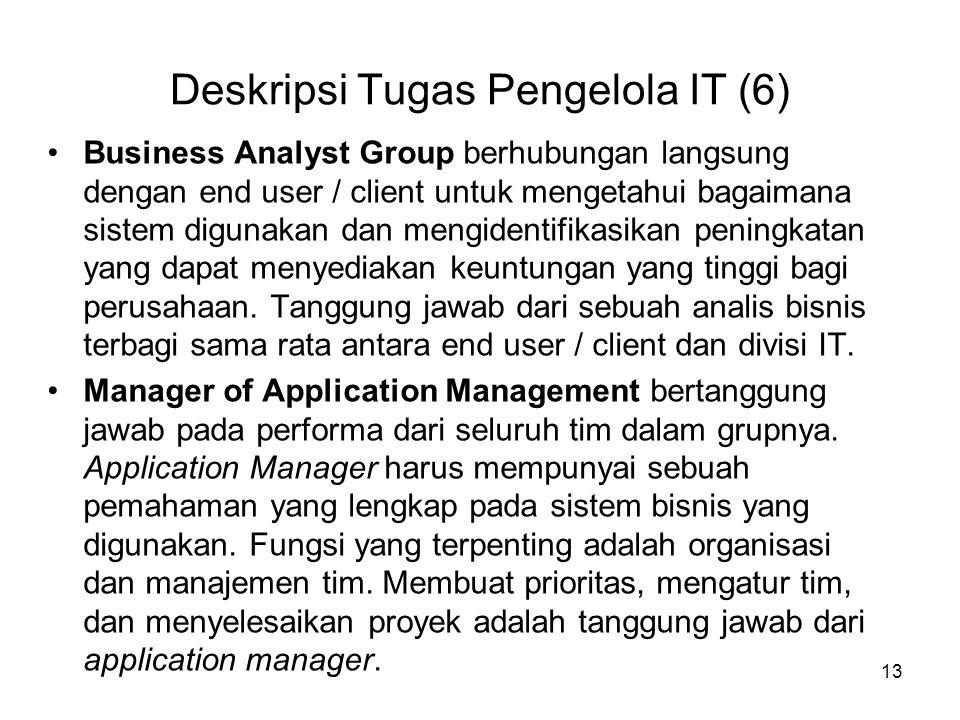 Deskripsi Tugas Pengelola IT (6) Business Analyst Group berhubungan langsung dengan end user / client untuk mengetahui bagaimana sistem digunakan dan