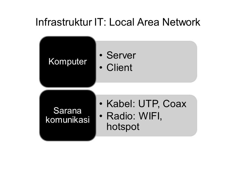 Infrastruktur IT: Local Area Network Server Client Komputer Kabel: UTP, Coax Radio: WIFI, hotspot Sarana komunikasi
